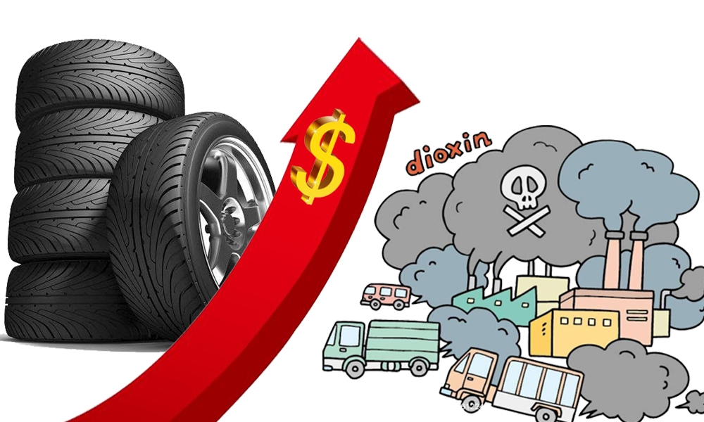 Part Of The Tire Business Or Due To Price Increases And Environmental Downturn